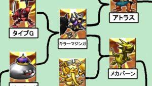 【DQ10】占い師タロット合成まとめ(4.0対応)タロット合成チャート