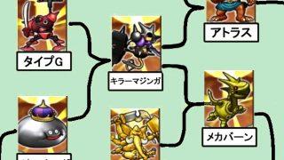 【DQ10】占い師タロット合成まとめ|タロット合成チャート画像付き